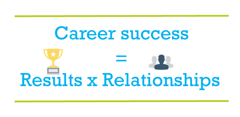 Career success = results x relationships
