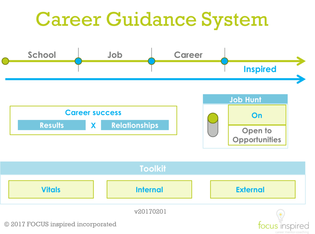 Career Guidance System