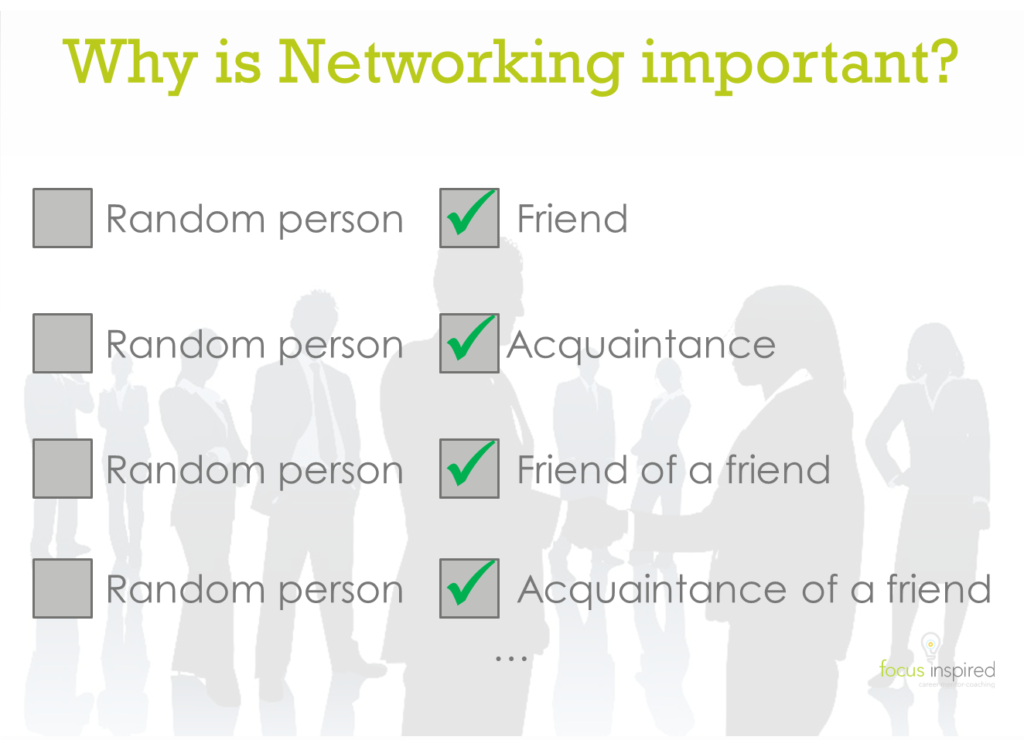 Why is networking important? random person vs someone you or someone you know knows.