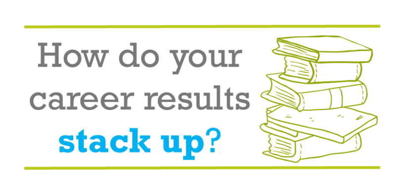 How do your career results stack up?