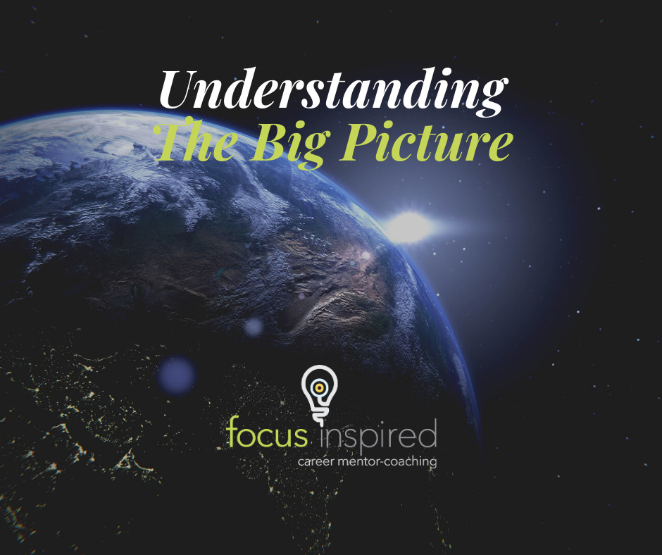 Title Card - Understanding The Big Picture