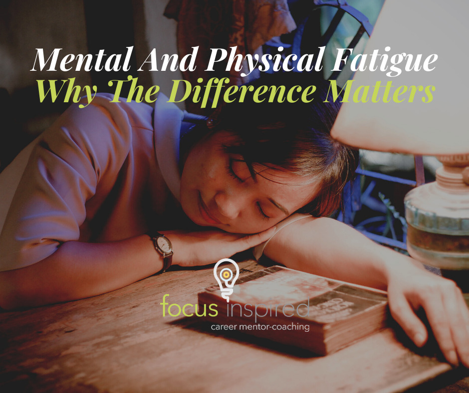 Title Card - Mental And Physical Fatigue